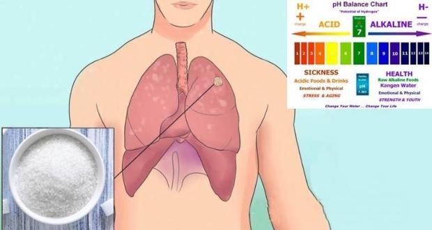 У каждого в организме есть раковые клетки! Не дай им перерасти в опухоль!