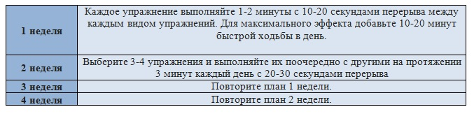 polnaya-transformatsiya-tela-vsego-za-30-dnej-10-minutnyj-kompleks-uprazhnenij-8