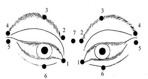 Тысячи людей улучшили свое зрение с помощью этого метода