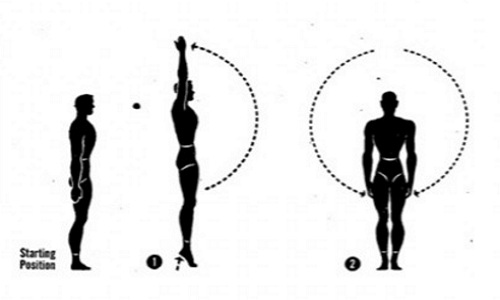 Exercise 1 For Proper Body Posture