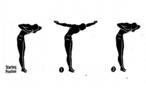 Exercise 7 For Proper Body Posture