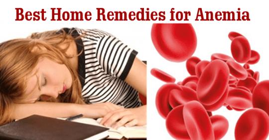 Может ли прием аспирина вызвать анемию thumbnail